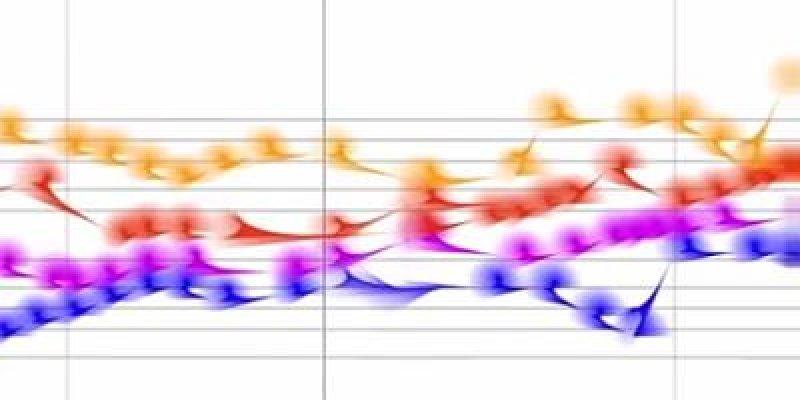 Musica clássica para ouvir e relaxar, para melhorar o controle emocional!